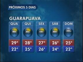 Termômetros devem marcar 32 graus nesta quarta-feira em União da Vitória - O dia será quente e abafado e podem ocorrer pancadas de chuva e trovoadas na nossa região. Em Guarapuava, a máxima prevista é de 29 graus.