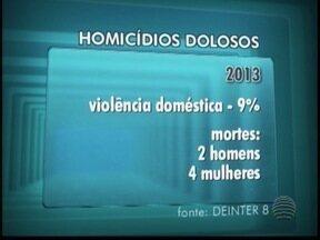 Violência doméstica ou familiar representa 1/3 dos homicídios dolosos - Números foram divulgados pelo Deinter-8.