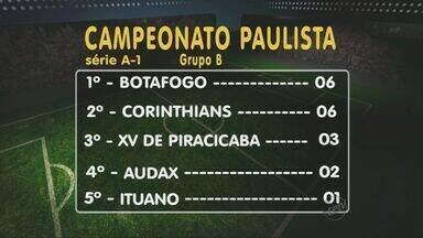 Confira a tabela de classificação após o término da terceira rodada do Paulista - Com seis pontos cada, São Paulo e Botafogo lideram os grupos A e B do Campeonato Paulista. Já os grupos C e D têm o São Bernardo e o Palmeiras, com nove pontos cada.