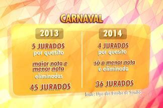 Liga das Escolas de Samba anuncia regras para julgamento dos desfiles de 2014 - Neste ano, os desfiles serão julgados por 36 pessoas, nove a menos que em 2013. Entre as outras mudanças, apenas a menor nota será eliminada e os critérios ficaram mais específicos.