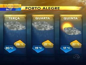 Tempo: previsão é de chuva para os próximos dias em Porto Alegre - Confira as temperaturas.