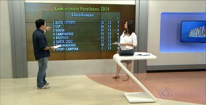 Veja as notícias do futebol na Paraíba - Plínio Almeida traz as informações de jogos do fim de semana.