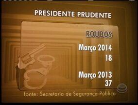 Cresce número de roubos em Presidente Prudente - Em dois meses, foram registrados 20 roubos a mais do que no ano passado.
