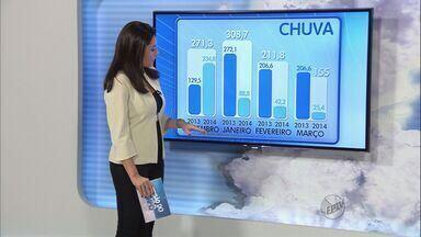 Confira a previsão do tempo para esta quinta-feira na região de Ribeirão Preto - Chuvas avançam por todo o Sudeste.