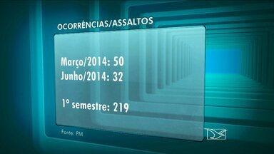 Foram registradas 209 ocorrências de assaltos a residências no 1° semestre em São Luís - Número representa aumento em relação ao ano passado; veja na reportagem