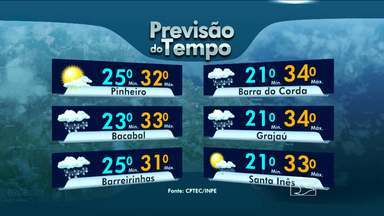 Veja como fica a previsão do tempo para esta segunda-feira (21) - Tempo nublado com possibilidade de chuva em todo MA