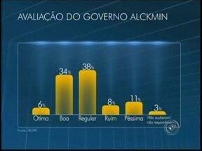 Confira resultado da 1ª pesquisa Ibope para governador - Confira o resultado da primeira pesquisa ibope sobre a corrida ao governo de São Paulo, depois que as candidaturas foram registradas na justiça eleitoral. A pesquisa foi encomendada pela TV Globo.