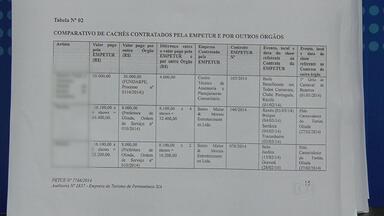 TCE investiga gastos de deputados estaduais com shows e festas - Tribunal suspeita que esses pagamentos tenham sido superfaturados em quase R$ 500 mil.