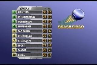 Esporte: Cruzeiro diminui vantagem na liderança no Brasileirão - Time chegou a ter oito pontos de vantagem em relação ao segundo colocado.