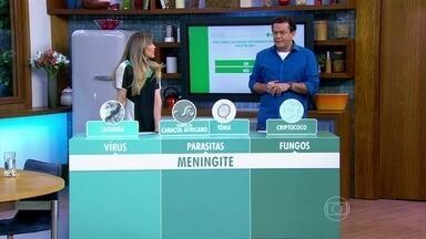 Meningite tem cura mas pode deixar sequelas - O número de casos de meningite no Brasil caiu nos últimos anos, mas ainda preocupa as autoridades de saúde. A doença pode ser causada por bactérias, vírus, fungos e parasitas.