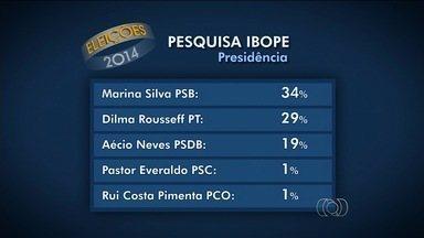 Em Goiás, Ibope aponta: Marina tem 34%, Dilma, 29%, e Aécio, 19% - Margem de erro é de três pontos percentuais, para mais ou para menos.Instituto entrevistou 812 eleitores no estado entre 7 e 9 de setembro.