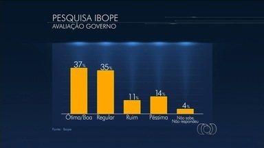 Aprovação do governo Marconi Perillo é de 37%, diz Ibope em Goiás - Instituto entrevistou 812 eleitores entre os dias 7 e 9 de agosto. Margem de erro é de três pontos percentuais para mais ou para menos.