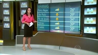 Meteorologia prevê chegada de frente fria no litoral do Nordeste - No restante do país, uma forte massa de ar seco deixa a temperatura acima dos 30ºC em várias regiões. Em Porto Alegre, a máxima será de 26ºC.
