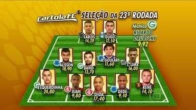 Globo Esporte apresenta a seleção do Cartola FC da 23ª rodada do Brasileirão - Esquerdinha, do Goiás, é o maior pontuador com 24,80 pontos.