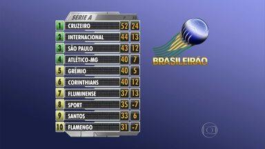 Veja como está a classificação da Série A do Campeonato Brasileiro - Atlético-MG subiu para o G-4.