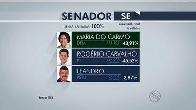Maria do Carmo, do DEM, é reeleita senadora por Sergipe - Maria do Carmo, do DEM, é reeleita senadora por Sergipe