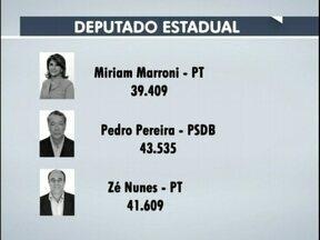 Quatro deputados foram eleitos na região de cobertura da RBS TV Pelotas - Foram três deputados estaduais e um federal