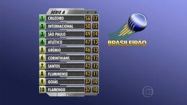 Veja como está a classificação da Série A do Campeonato Brasileiro - Cruzeiro continua em primeiro lugar.