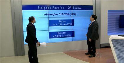 Laerte Cerqueira comenta os números de abstenção no 2º turno na Paraíba - Abstenção cresceu um pouco mas votos nulos e brancos permaneceram baixos.
