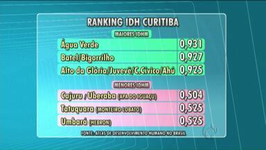 Região do Água Verde tem maior IDH de Curitiba - Cajuru e Uberaba tem o menor IDH da cidade