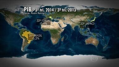 Brasil aparece na 31ª posição em lista de 34 países que divulgaram o PIB do 3º trimestre - Em primeiro lugar está a China, com crescimento de 7,3%, na comparação com o mesmo período de 2013.