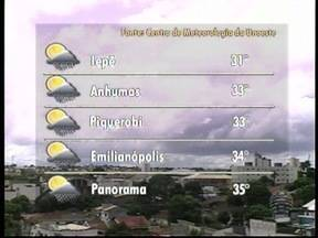 Pancadas de chuva devem ocorrer durante esta terça-feira - Veja as temperaturas para algumas cidades.