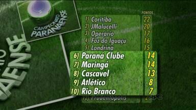 Atlético anuncia o novo técnico. - Confira a tabela do Campeonato Paranaense.