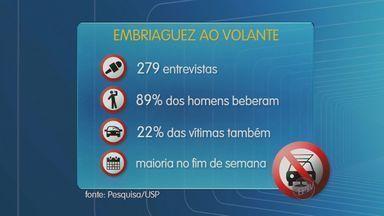 92% dos acidentes envolvendo bebida alcóolica são provacados por homens - Os dados são de uma pesquisa realizada pela escola de Enfermagem da USP de Ribeirão Preto (SP). No estado de São Paulo, 75% desses homens são motociclistas.