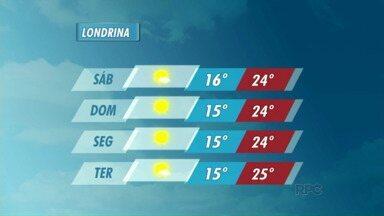 Meteorologia prevê fim de semana de tempo aberto em Londrina - Não tem previsão de chuva para os próximos dias.