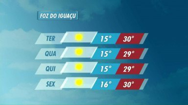 Semana será ensolarada em Foz do Iguaçu - A máxima será de trinta graus.