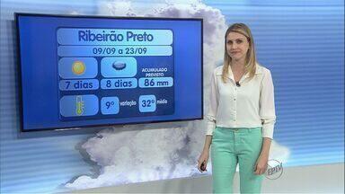 Veja como fica o tempo na região de Ribeirão Preto nesta quinta-feira (9) - Em Monte Alto (SP), a temperatura máxima pode chegar aos 27 graus.