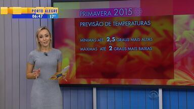Tempo: saiba como fica a previsão para o período da Primavera no RS - Estação deve ter quantidade de chuva acima da média.