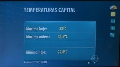 Moradores sofrem com calor em SP - A cidade de São Paulo registrou a temperatura máxima 35,3ºC na quinta-feira (24). A mínima durante a noite foi de 22,8ºC.