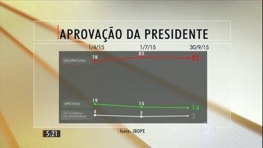 IBOPE divulga pesquisa sobre a avaliação do governo da presidente Dilma Rousseff - A popularidade dela se manteve estável desde o levantamento divulgado em julho. O nível de confiança da pesquisa é de 95% e a margem de erro é de dois pontos percentuais, para mais ou para menos.