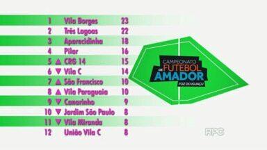 Campeonato Amador ganha álbum de figurinhas - Vila Borges segue na liderança