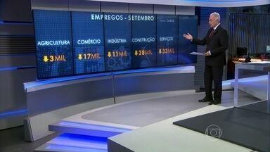 Mercado de trabalho perdeu mais de 95 mil vagas em setembro - Em setembro, o mercado de trabalho perdeu mais de 95 mil vagas. Todos os setores da economia brasileira demitiram e a maioria dos cortes veio do setor de serviços, com 33 mil postos de trabalho a menos.