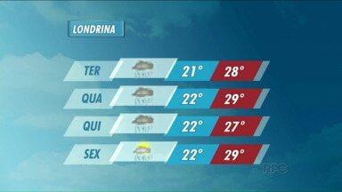 Última semana do ano terá tempo instável - A previsão é de mais chuva ao longo da semana.