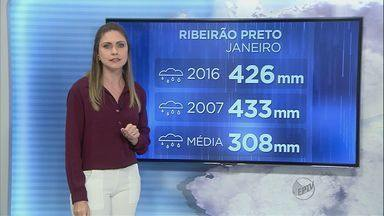 Confira a previsão do tempo para esta quinta-feira (28) na região de Ribeirão Preto, SP - Expectativa é de chuva e tempo seco. Termômetros da região chegam a marcar 28°C.