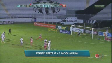 Ponte Preta perde para Mogi Mirim por 1 a 0 - O jogo começou mais tarde por conta da chuva.