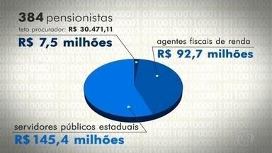 Pensionistas 'vips' de SP recebem em média R$ 26 mil por mês do governo - A grande maioria dos pensionistas do estado de São Paulo não ganham mais do que R$ 3 mil por mês. Mas existe um grupo seleto – 1% da categoria - que vive outra realidade. Um total de 1.170 pensionistas ganharam mais que o governador do estado Geraldo Alckmin no ano passado. Esse grupo recebeu uma média de R$ 26 mil por mês.