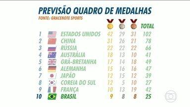 Confira uma previsão do quadro de medalhas para as Olimpíadas 2016 - Uma Agência Americana de Dados fez uma projeção baseada em atletas olímpicos em milhares de competições. E o Brasil está dentro da meta de investimento do ciclo olímpico.