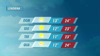 Previsão de sol neste domingo - O dia já começa ensolarado em toda a região norte. A temperatura máxima alcançam 27 graus em Porecatu.