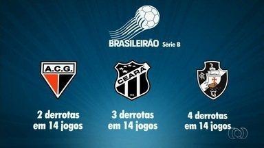 Atlético-GO tem melhor defesa e é o time que menos perdeu na Série B - Na vice-liderança, Dragão só perde do Vasco nos critérios de desempate. Equipe sofreu menos derrotas que os rivais.