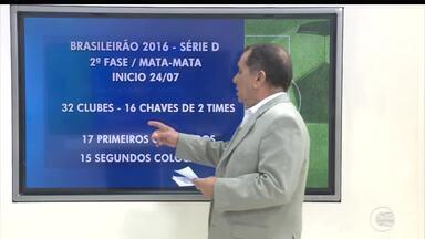 Confira a situação dos times piauienses nas Séries C e D do Brasileirão - Confira a situação dos times piauienses nas Séries C e D do Brasileirão