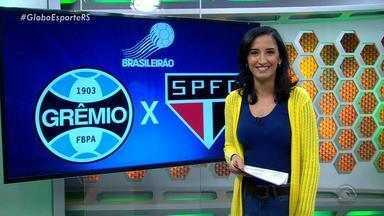 Globo Esporte RS - Bloco 1 - 25/07 - Assista ao vídeo.