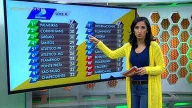 Globo Esporte RS - Bloco 3 - 25/07 - Assista ao vídeo.