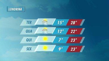 Chuva e frio são esperados para os próximos dias em Londrina - Frente fria deve trazer chuva na quarta, e temperaturas devem cair no decorrer da semana.