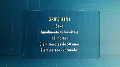 Maioria das mortes por H1N1 em Guarapuava é de pessoas com mais de 50 anos - Duas pessoas que morreram tinham sido vacinadas. Mulheres e homens são igualmente vulneráveis ao vírus.