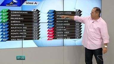 Comentarista do ES faz análise dos principais jogos do fim de semana - O Vitória venceu o Vila de 4 a 1.
