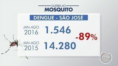 Vacina contra dengue chega à rede particular de saúde na região - Veja mais informações em uma clínica em São José.